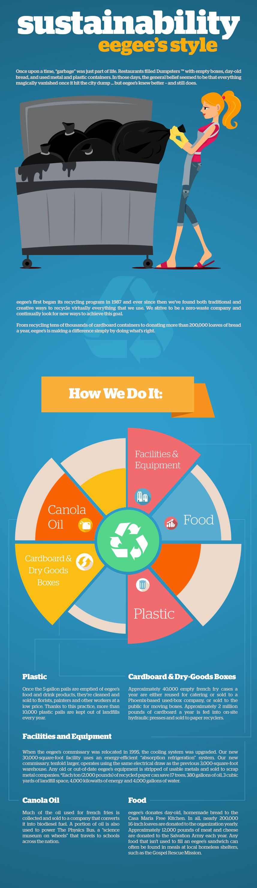 sustainability-infographic
